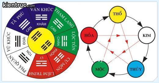 3-bi-quyet-chon-thang-xay-nha-nam-2019-de-luon-gap-may-man15508250361